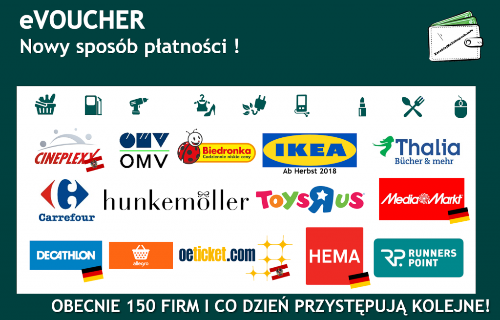 evoucher warunki cash back world